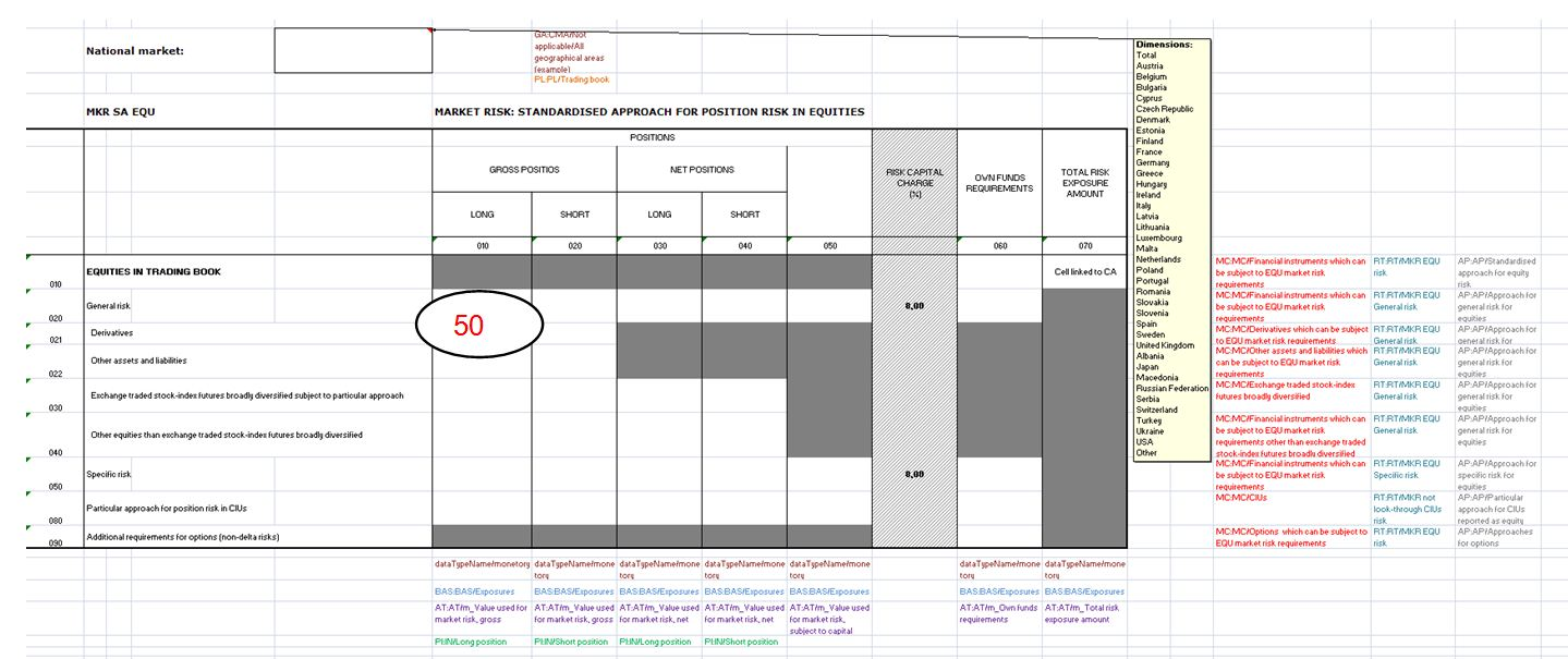 Image:table MKR SA EQU created by business users.jpg